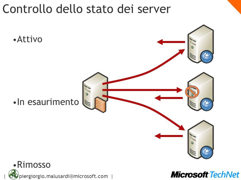Controllo dello stato dei server