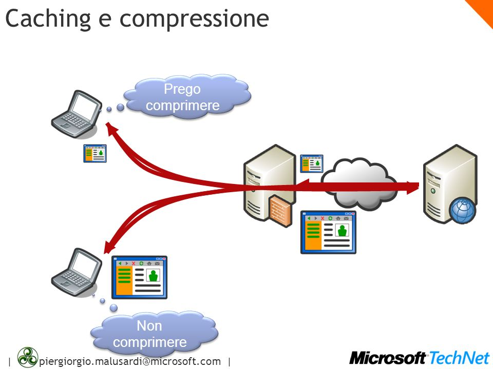 Caching e compressione