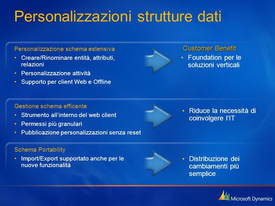 Personalizzazioni strutture dati