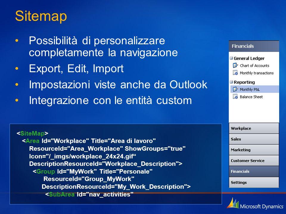 Sitemap Possibilità di personalizzare completamente la navigazione