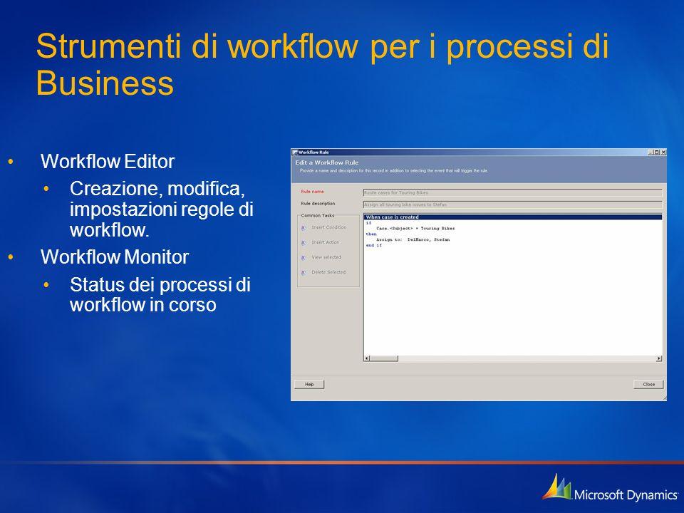Strumenti di workflow per i processi di Business