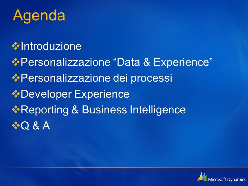 Agenda Introduzione Personalizzazione Data & Experience