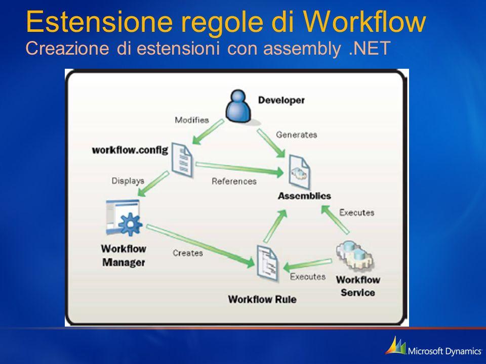 Estensione regole di Workflow Creazione di estensioni con assembly .NET