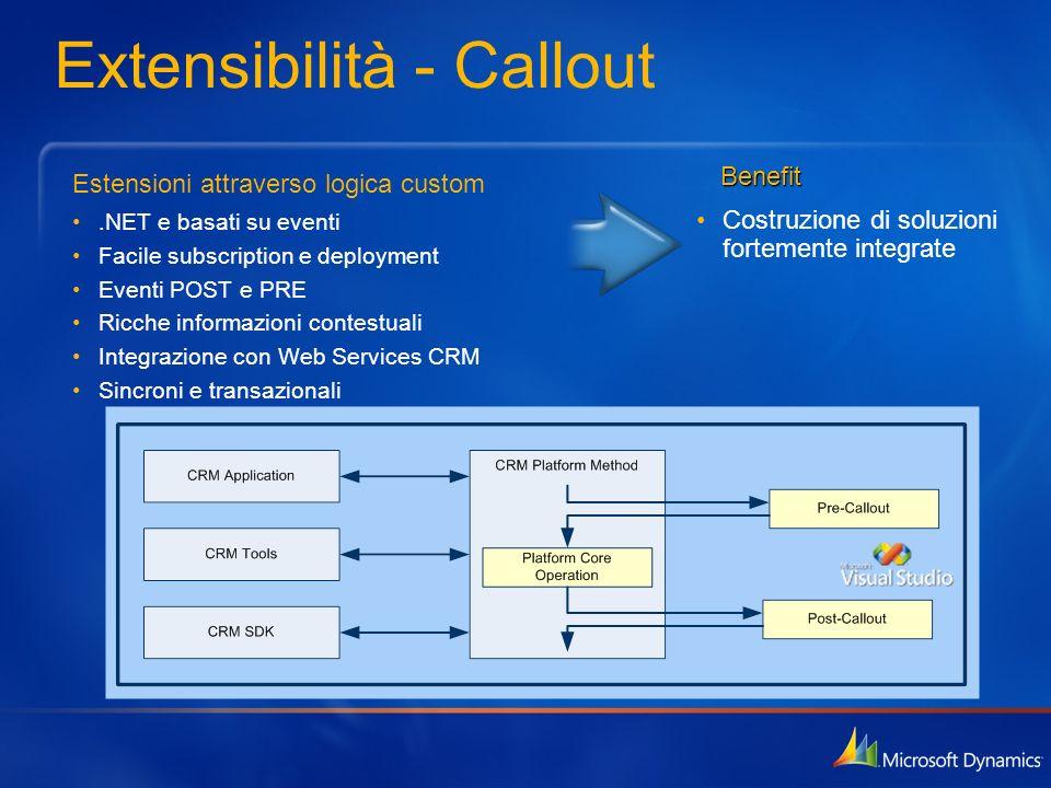 Extensibilità - Callout
