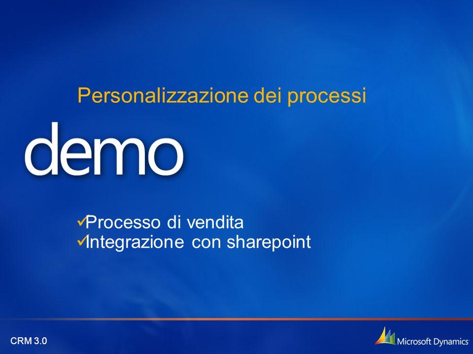 Personalizzazione dei processi