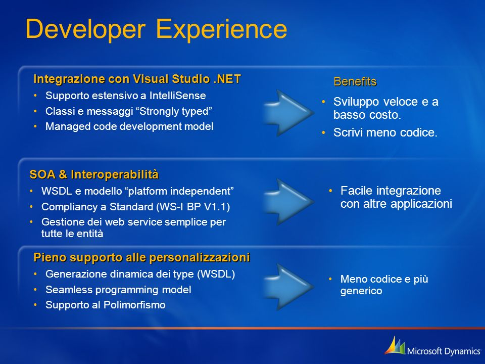 Developer Experience Integrazione con Visual Studio .NET Benefits