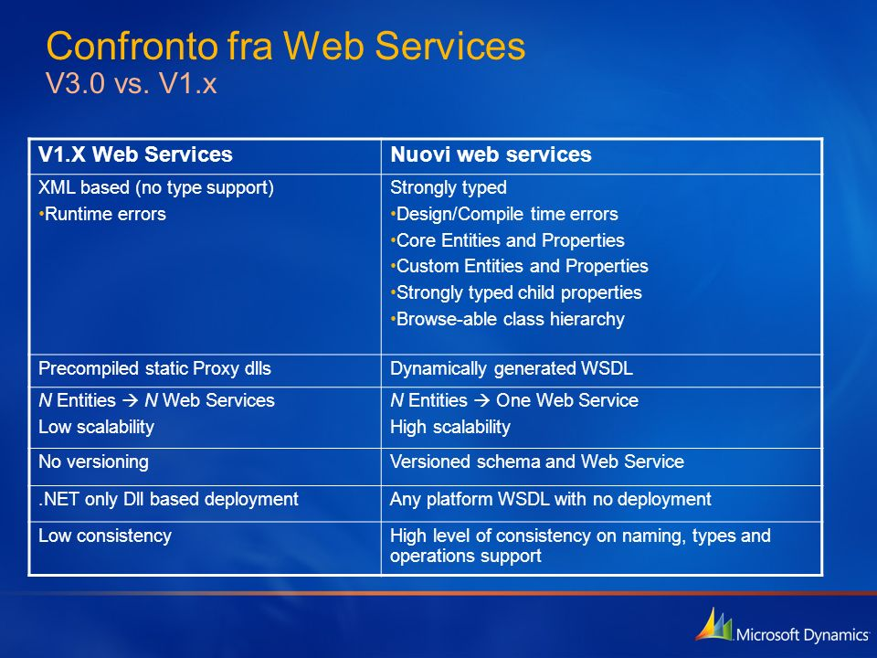Confronto fra Web Services V3.0 vs. V1.x