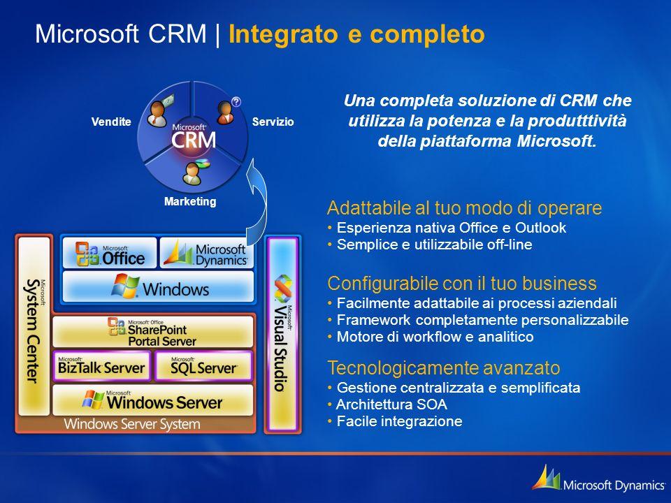 Microsoft CRM | Integrato e completo