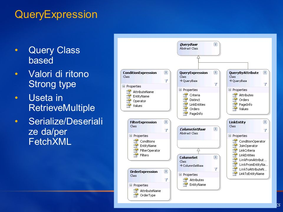 QueryExpression Query Class based Valori di ritono Strong type