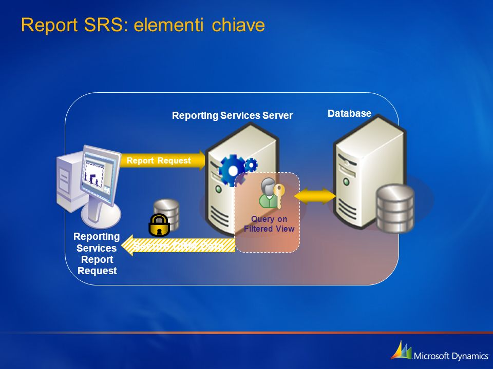 Report SRS: elementi chiave