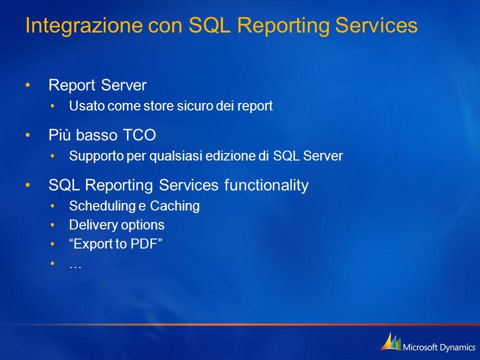 Integrazione con SQL Reporting Services