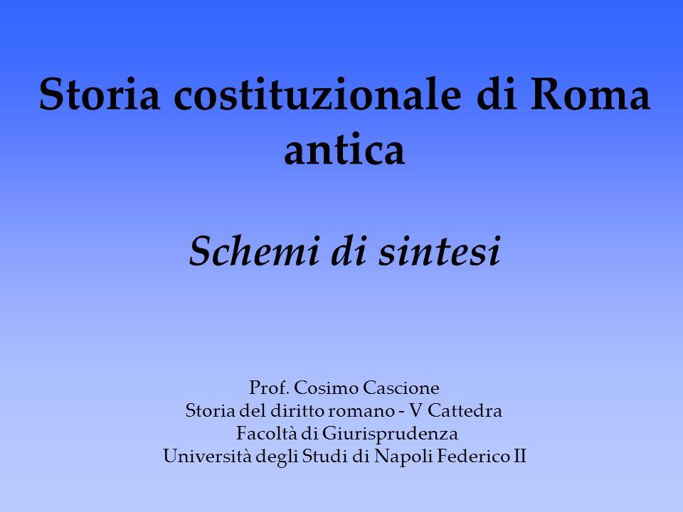 Storia costituzionale di Roma antica Schemi di sintesi Prof