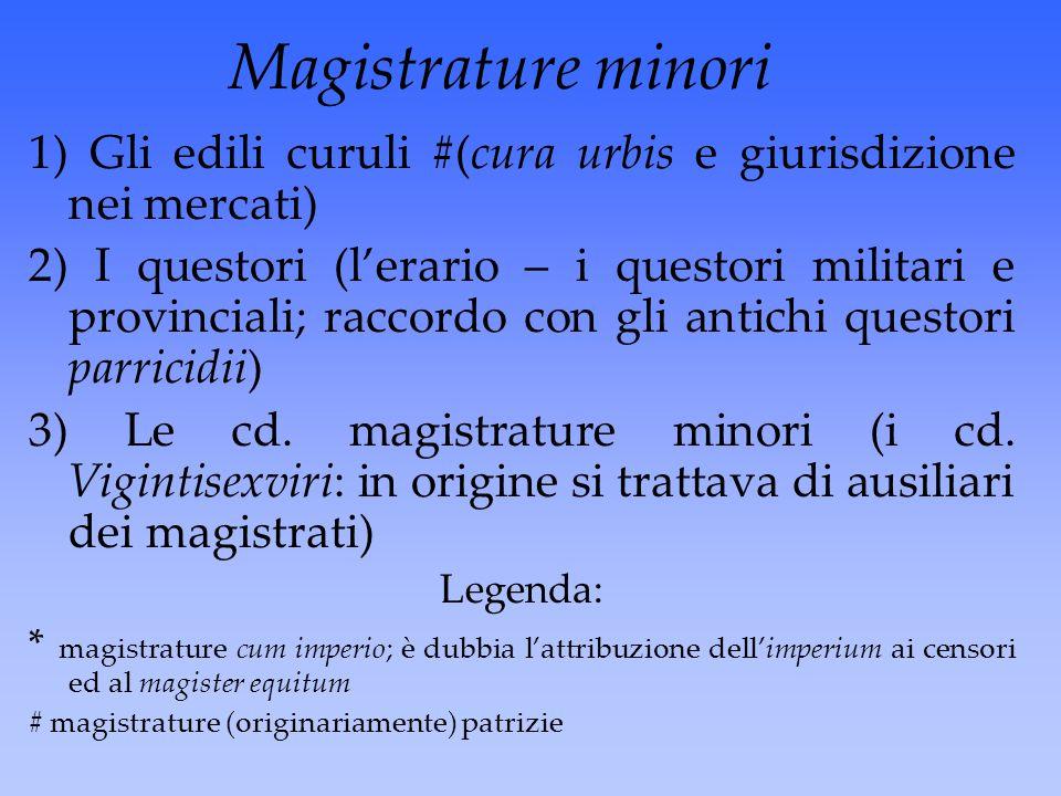 Magistrature minori 1) Gli edili curuli #(cura urbis e giurisdizione nei mercati)