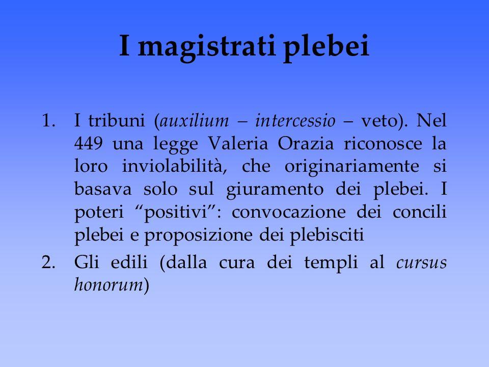 I magistrati plebei