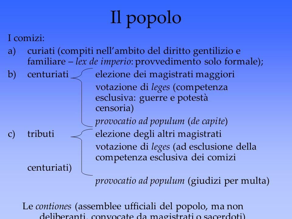 Il popolo I comizi: curiati (compiti nell'ambito del diritto gentilizio e familiare – lex de imperio: provvedimento solo formale);