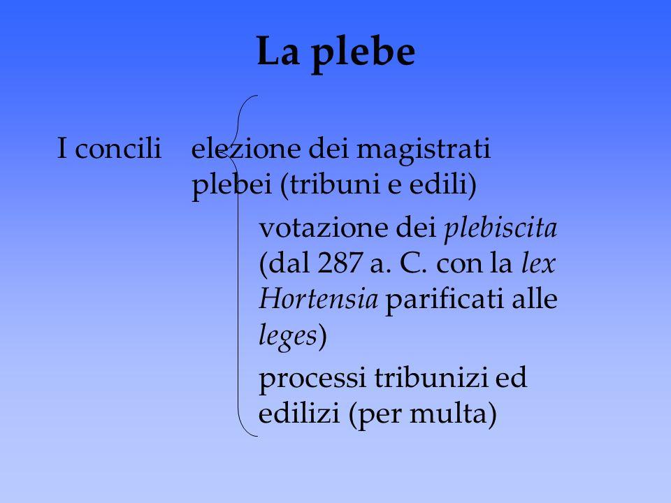 La plebe I concili elezione dei magistrati plebei (tribuni e edili)