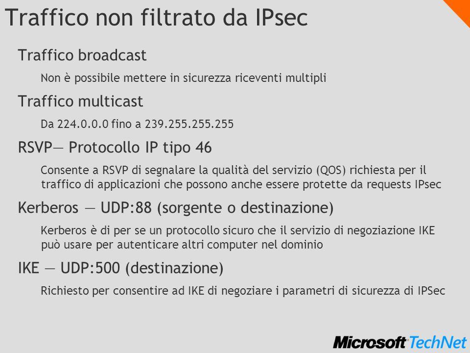 Traffico non filtrato da IPsec