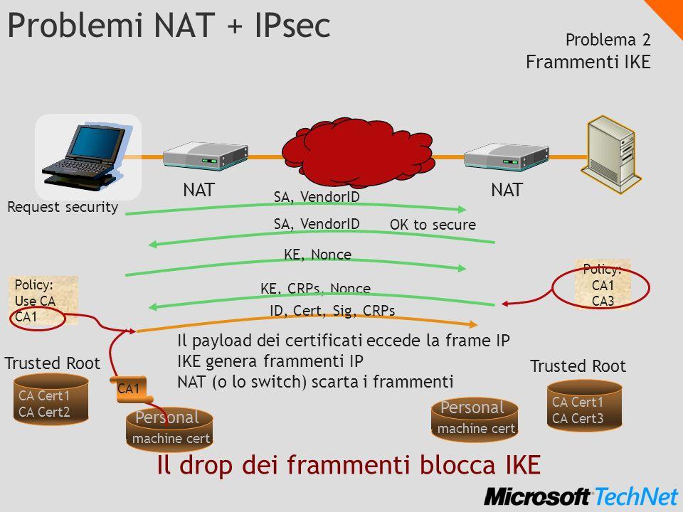 Problemi NAT + IPsec Il drop dei frammenti blocca IKE Frammenti IKE