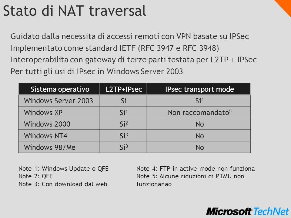 Stato di NAT traversal Guidato dalla necessita di accessi remoti con VPN basate su IPSec. Implementato come standard IETF (RFC 3947 e RFC 3948)