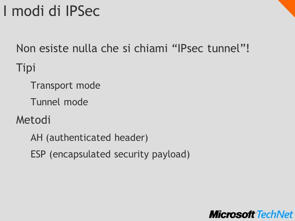 I modi di IPSec Non esiste nulla che si chiami IPsec tunnel ! Tipi