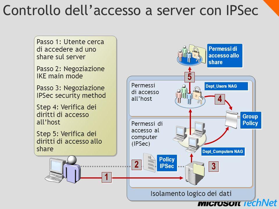 Controllo dell'accesso a server con IPSec