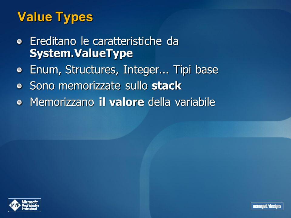 Value Types Ereditano le caratteristiche da System.ValueType