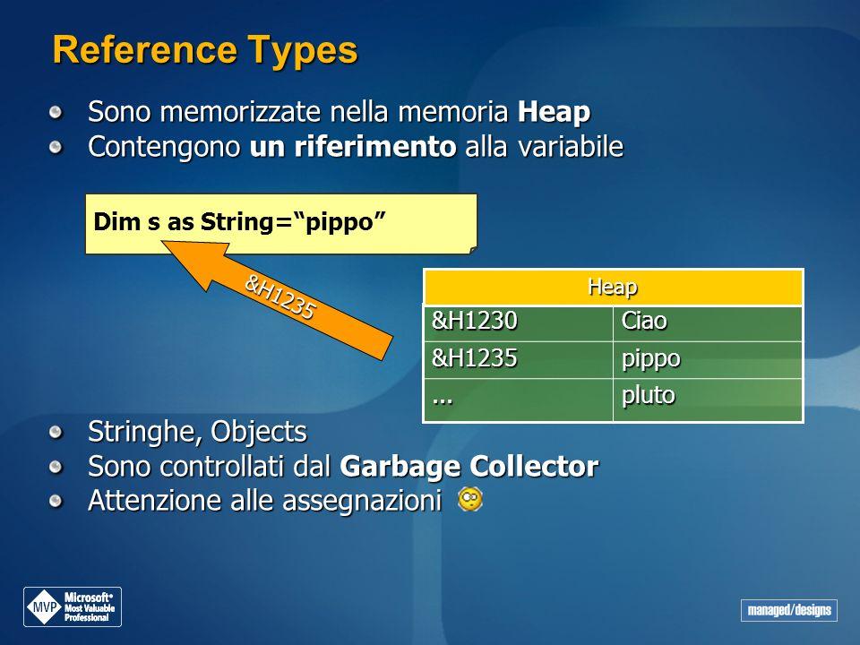 Reference Types Sono memorizzate nella memoria Heap