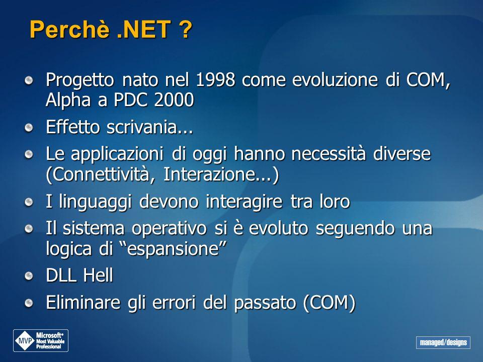Perchè .NET Progetto nato nel 1998 come evoluzione di COM, Alpha a PDC 2000. Effetto scrivania...