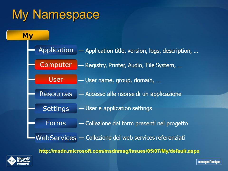My Namespace — Application title, version, logs, description, …