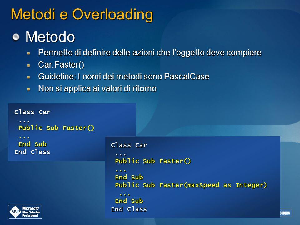 Metodi e Overloading Metodo