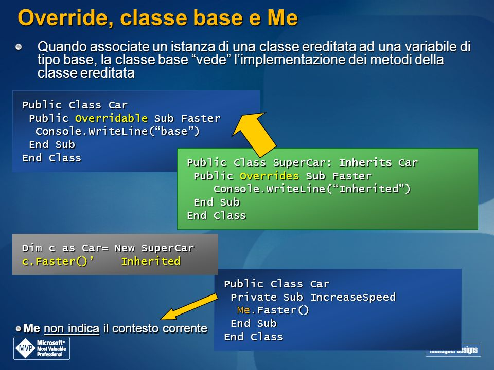 Override, classe base e Me