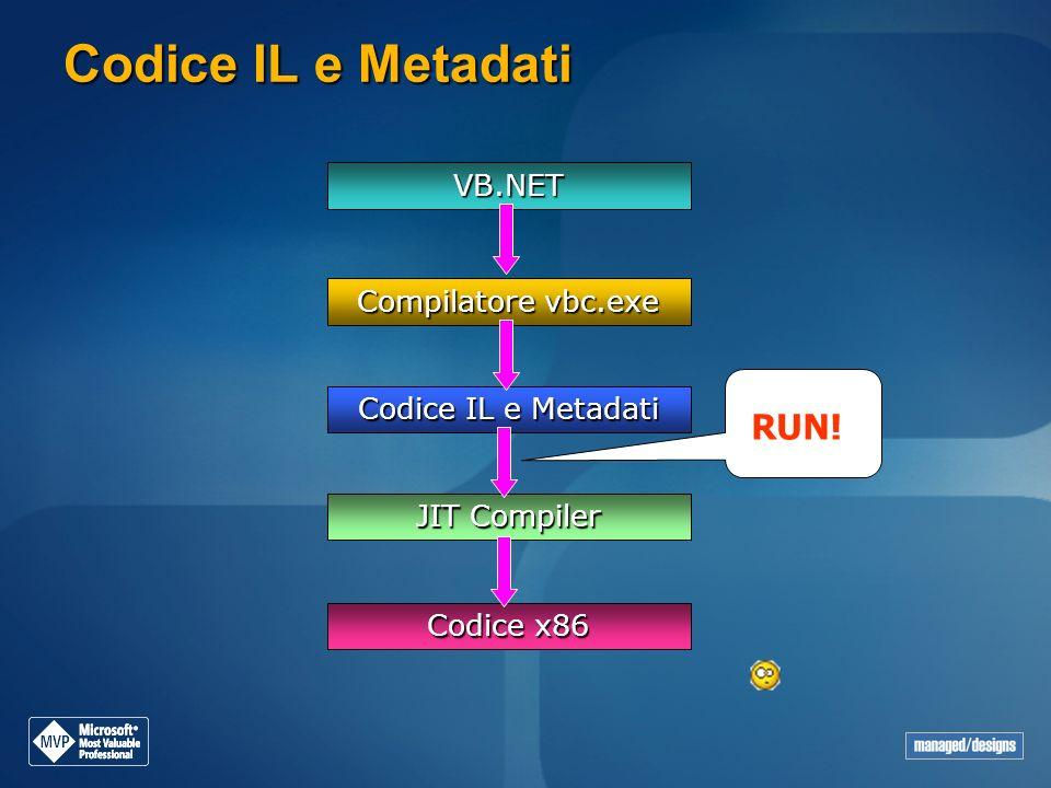 Codice IL e Metadati RUN! VB.NET Compilatore vbc.exe