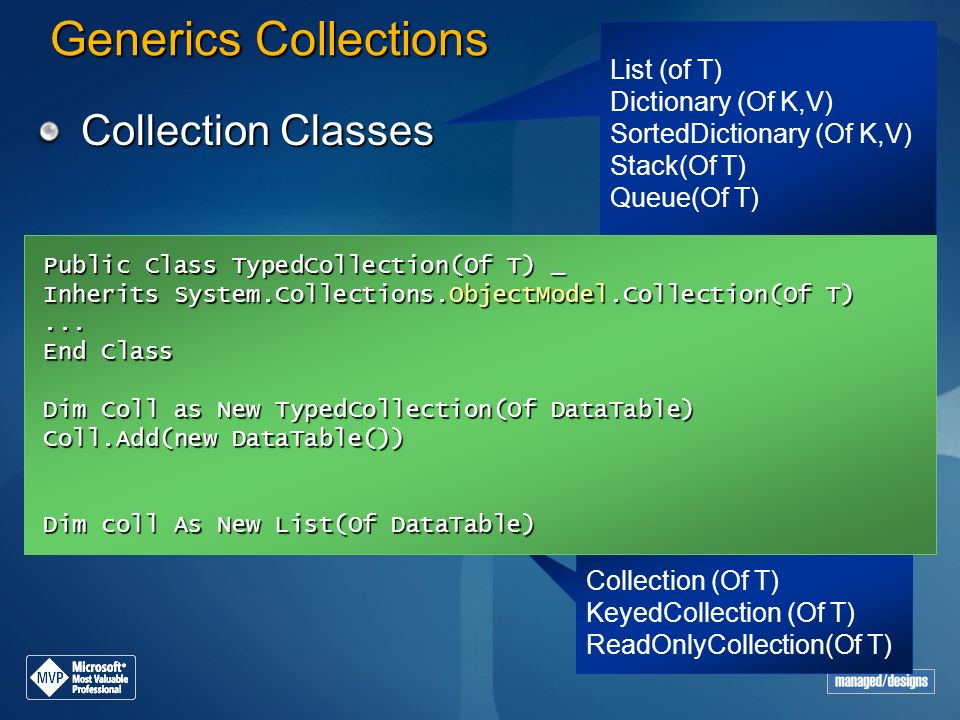 Generics Collections Collection Classes Collection Interfaces