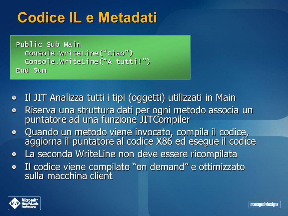 Codice IL e Metadati Public Sub Main. Console.WriteLine( Ciao ) Console.WriteLine( A tutti! ) End Sum.