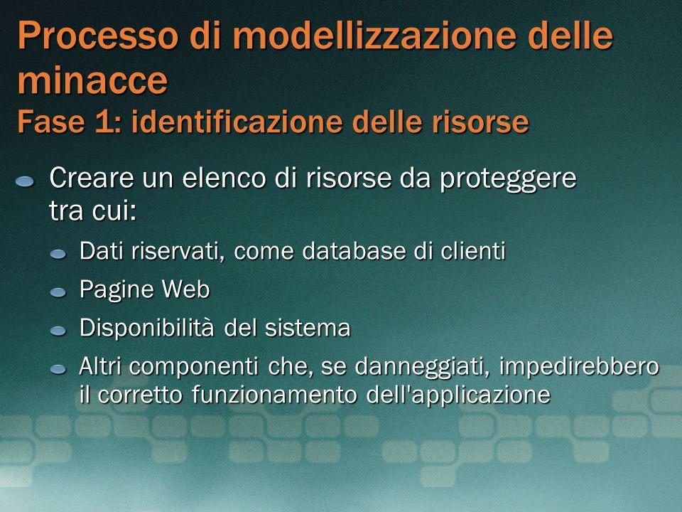 MGB 2003 Processo di modellizzazione delle minacce Fase 1: identificazione delle risorse. Creare un elenco di risorse da proteggere tra cui: