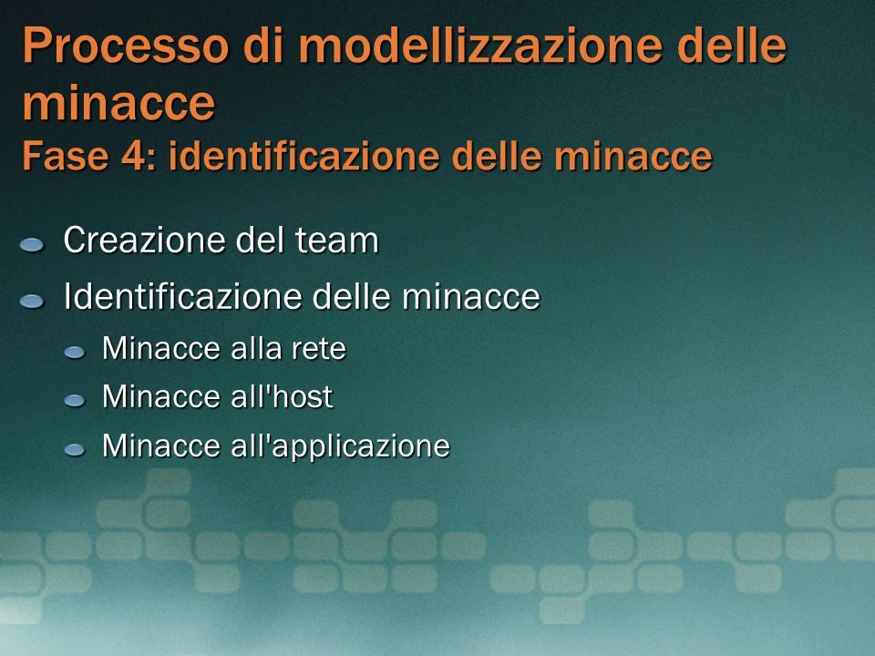 MGB 2003 Processo di modellizzazione delle minacce Fase 4: identificazione delle minacce. Creazione del team.