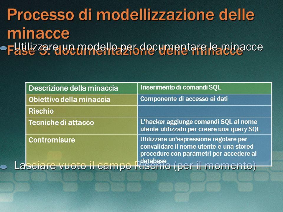MGB 2003 Processo di modellizzazione delle minacce Fase 5: documentazione delle minacce. Utilizzare un modello per documentare le minacce.