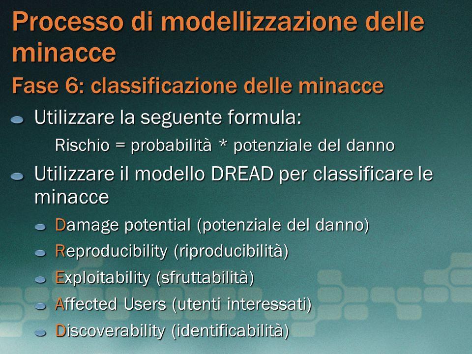 MGB 2003 Processo di modellizzazione delle minacce Fase 6: classificazione delle minacce. Utilizzare la seguente formula: