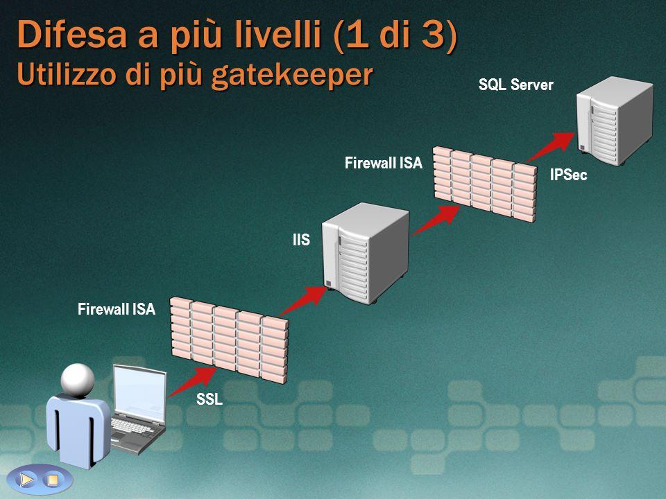 Difesa a più livelli (1 di 3) Utilizzo di più gatekeeper
