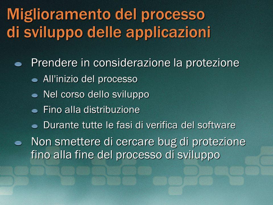 Miglioramento del processo di sviluppo delle applicazioni