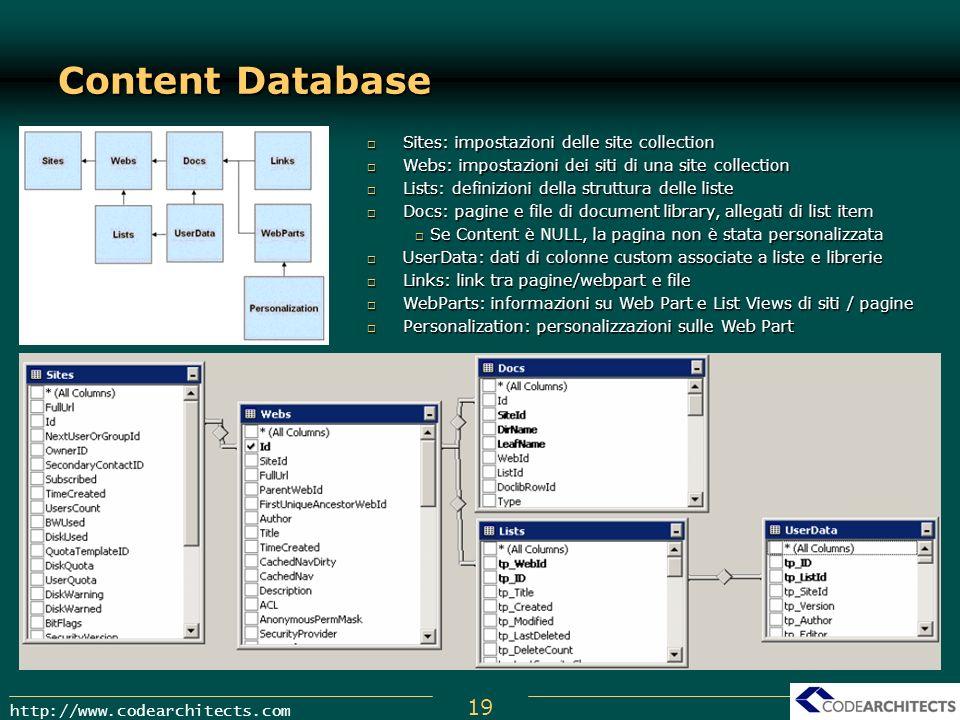 Content Database Sites: impostazioni delle site collection