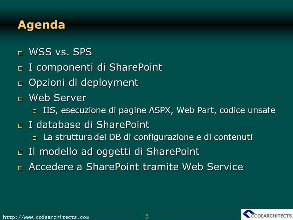 Agenda WSS vs. SPS I componenti di SharePoint Opzioni di deployment