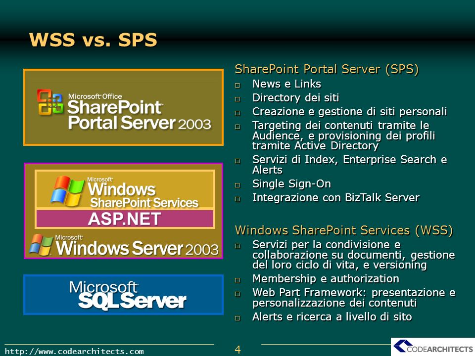 WSS vs. SPS SharePoint Portal Server (SPS)