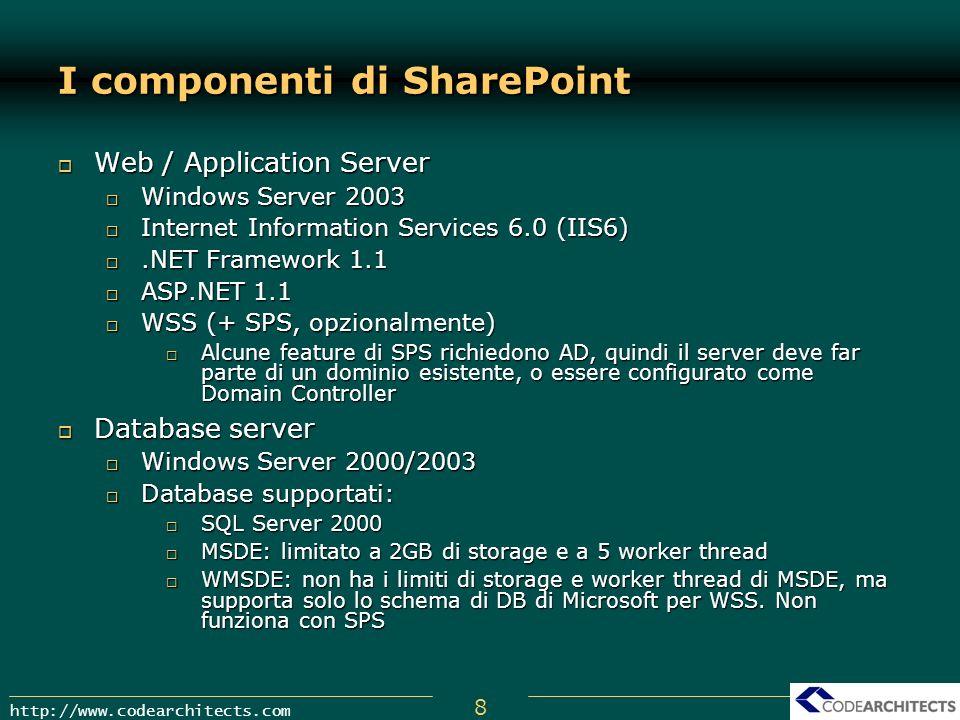 I componenti di SharePoint