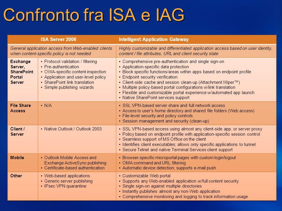 Confronto fra ISA e IAG 3/27/2017 2:29 AM ISA Server 2006