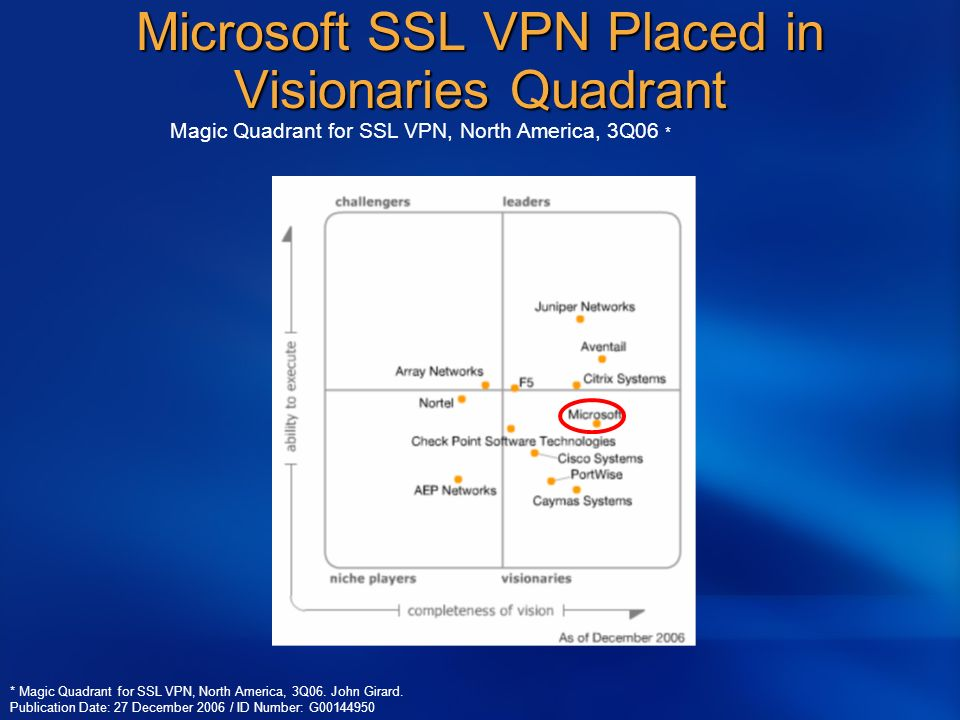 Microsoft SSL VPN Placed in Visionaries Quadrant
