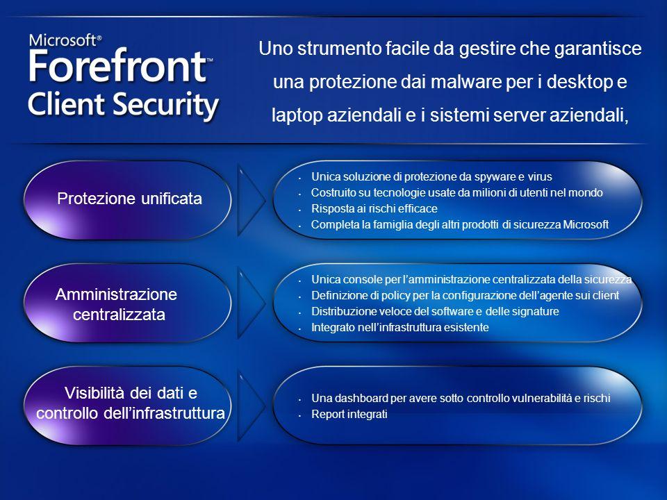 Uno strumento facile da gestire che garantisce una protezione dai malware per i desktop e laptop aziendali e i sistemi server aziendali,