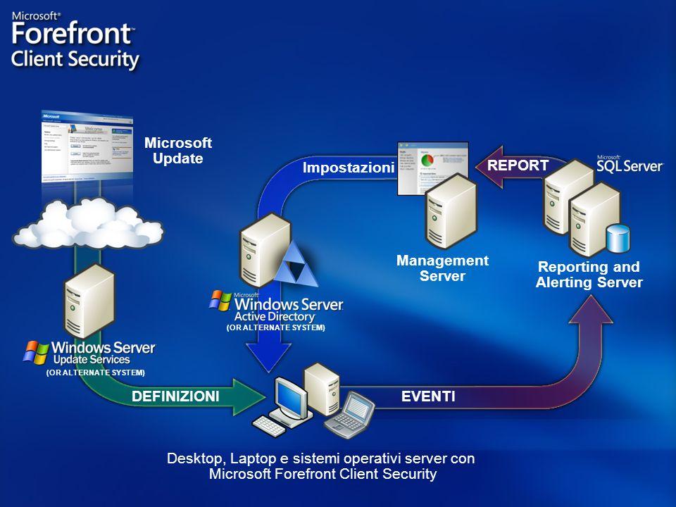 Microsoft Update Management Server Impostazioni REPORT Reporting and
