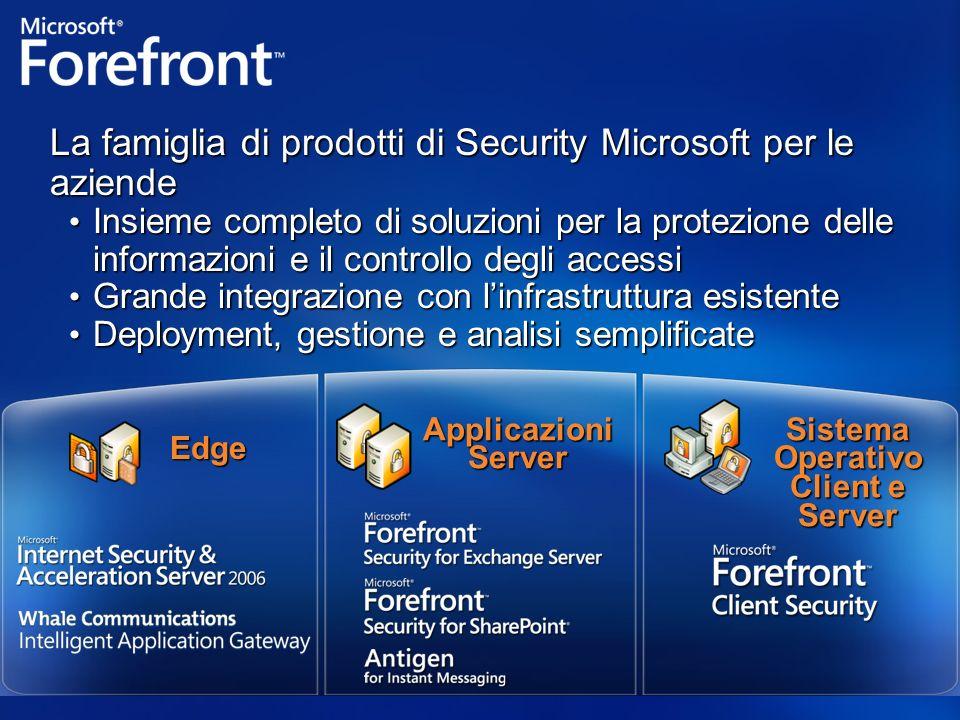 Sistema Operativo Client e Server