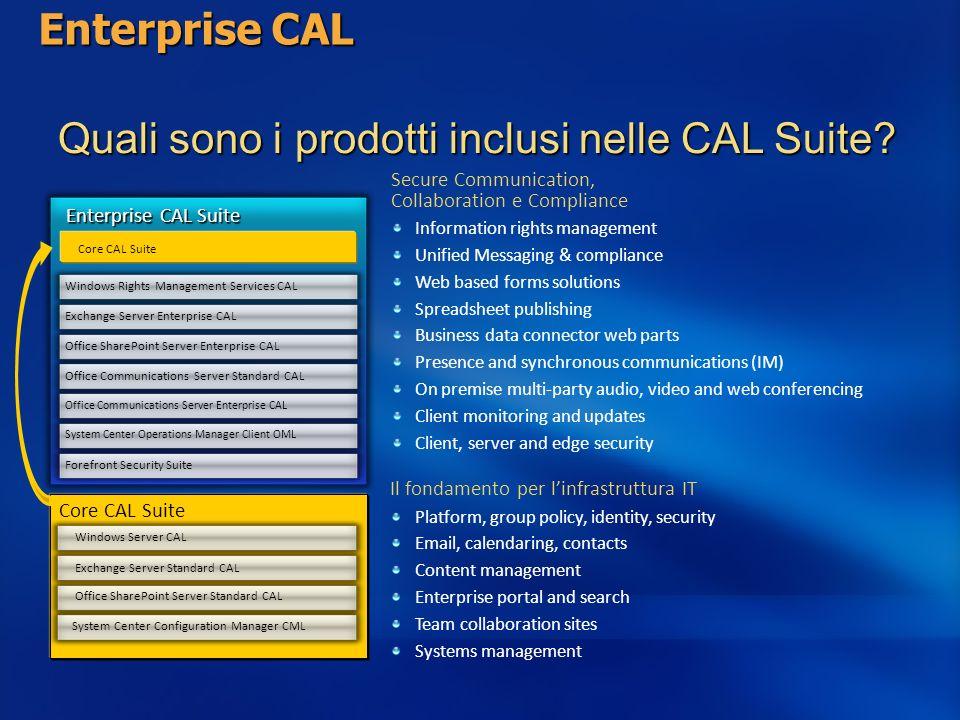 Quali sono i prodotti inclusi nelle CAL Suite